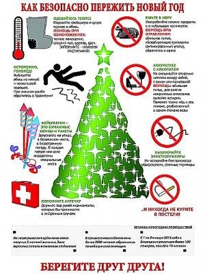 Как безопасно пережить Новый год?