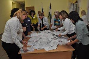 Известны предварительные итоги голосования по Ишимбайскому одномандатному избирательному округу № 42 и Стерлитамакскому одномандатному избирательному округу № 26
