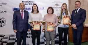 Чемпионат Европы в Москве Триумфом шашистов Башкортостана завершился